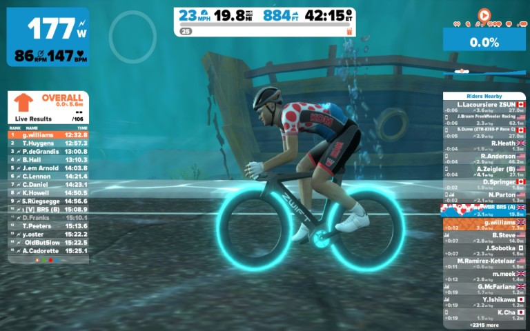 Mastering Zwift Racing – Chris Durham – Cyclist