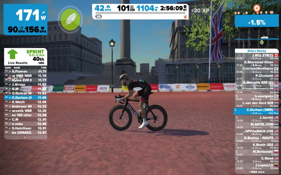 Mastering Zwift Racing: Strategies And Tips For Your Best