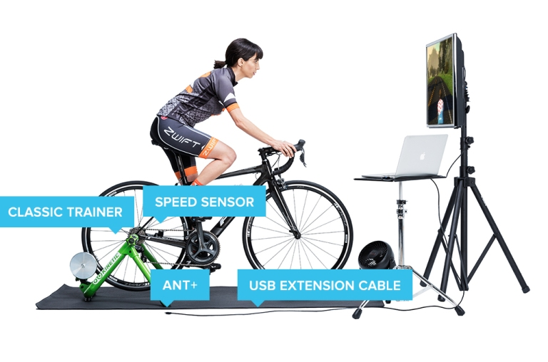 Zwift set up.jpg